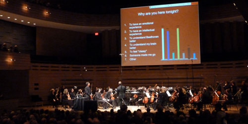 On stage at Beethoven and Your Brain